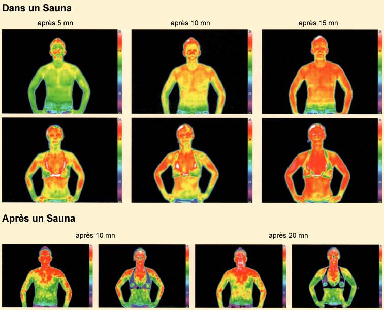 rayonnement sauna