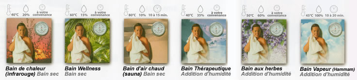sauna temperature